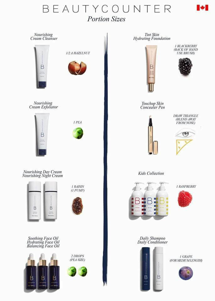Beautycounter products concentration guide